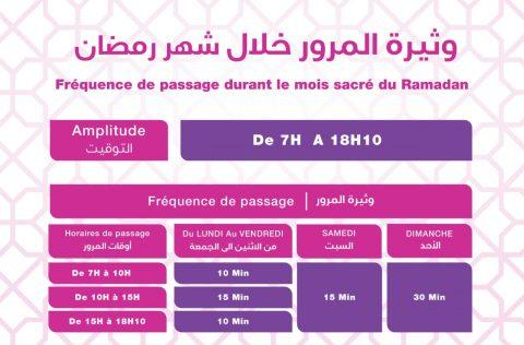 تغيير وتيرة مرور طرامواي الرباط-سلا خلال شهر رمضان